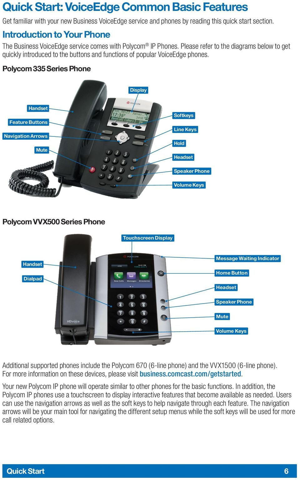 Please refer to the diagrams below to get quickly introduced to the buttons and functions of popular VoiceEdge phones.