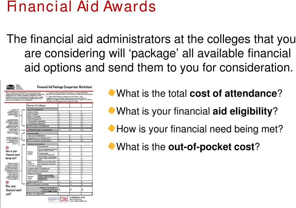 for consideration. What is the total cost of attendance?