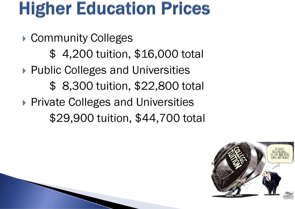 8,300 tuition, $22,800 total Private