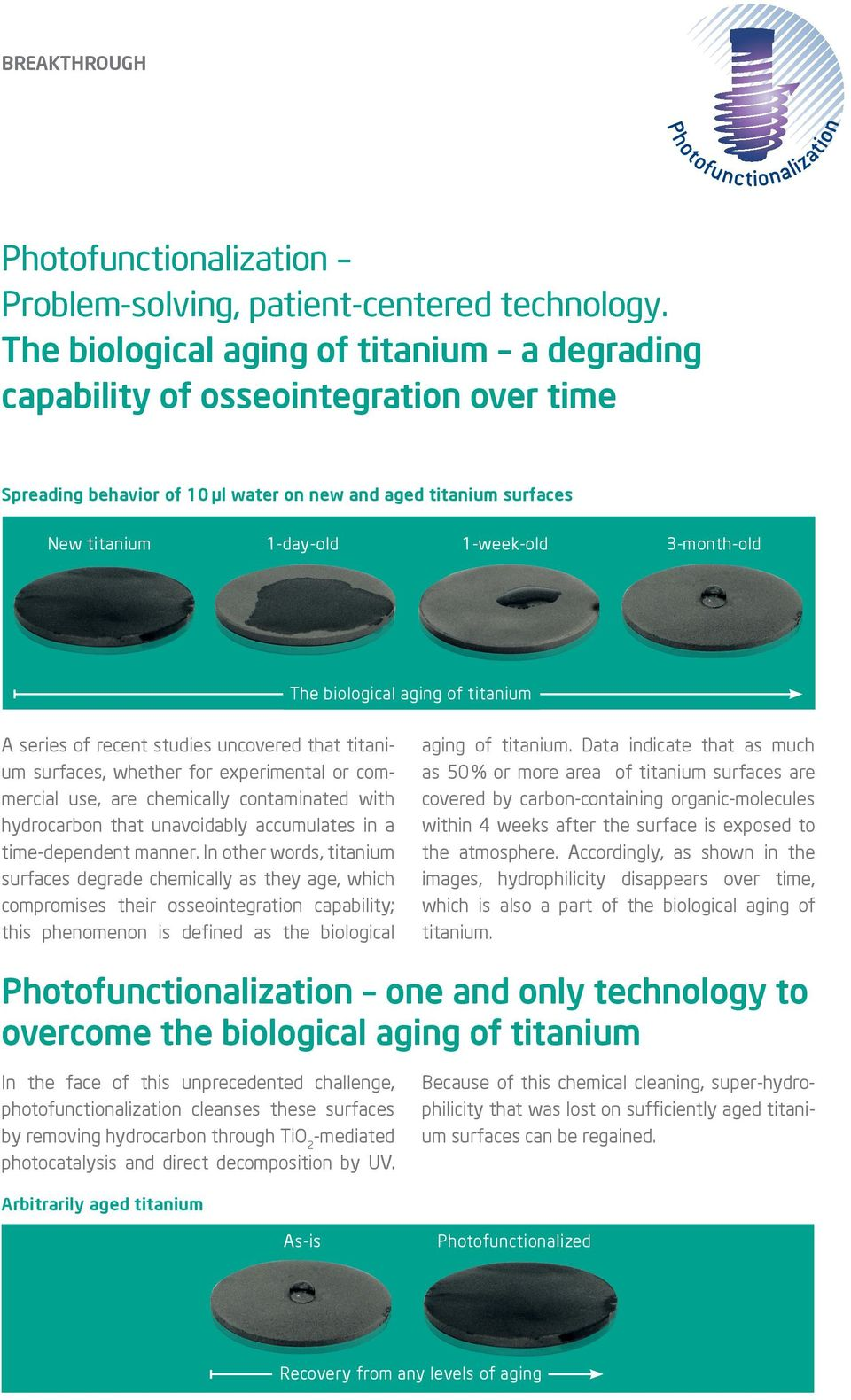 The biological aging of titanium A series of recent studies uncovered that titanium surfaces, whether for experimental or commercial use, are chemically contaminated with hydrocarbon that unavoidably