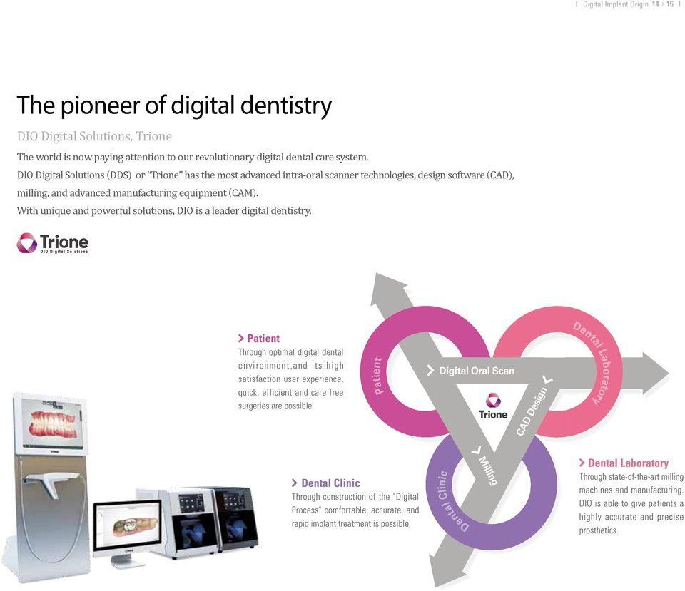 With unique and powerful solutions, is a leader digital dentistry.