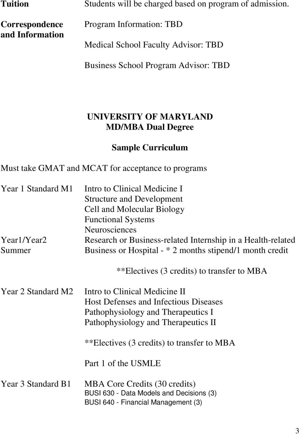programs Year 1 Standard M1 Year1/Year2 Summer Intro to Clinical Medicine I Structure and Development Cell and Molecular Biology Functional Systems Neurosciences Research or Business-related