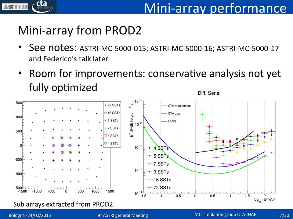 improvements: conserva,ve analysis not yet fully op,mized Sub arrays extracted