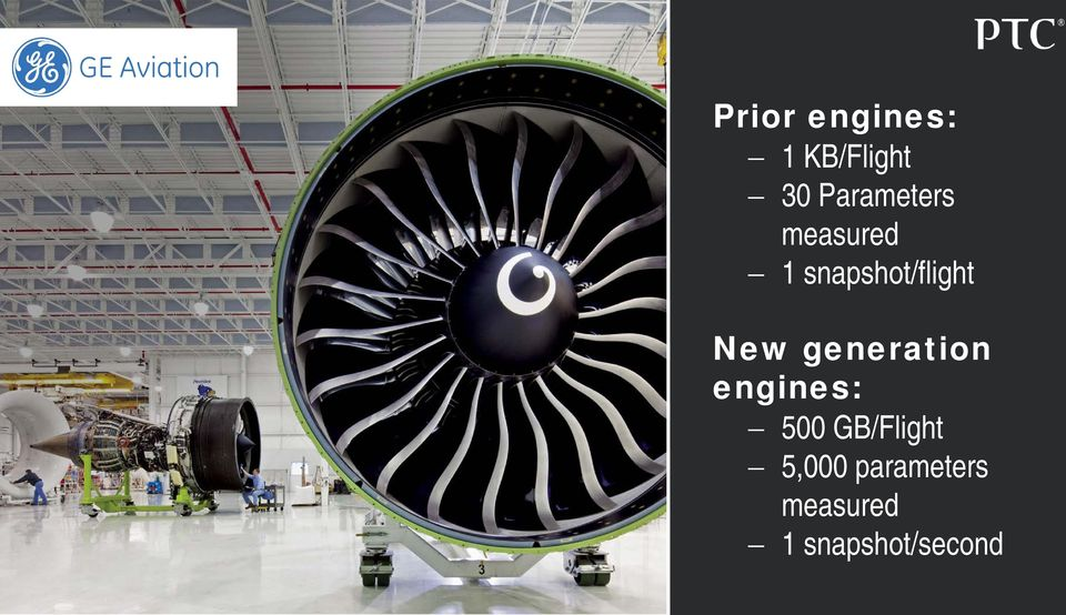 New generation engines: 500 GB/Flight