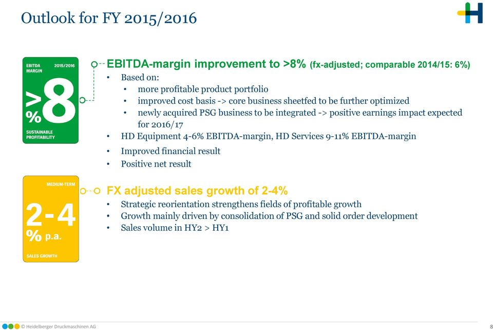 4-6% EBITDA-margin, HD Services 9-11% EBITDA-margin Improved financial result Positive net result FX adjusted sales growth of 2-4% Strategic reorientation
