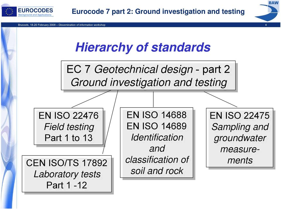 Part 1 to to 13 13 CEN ISO/TS 17892 Laboratory tests Part 1-12 EN ISO 14688 EN ISO 14689