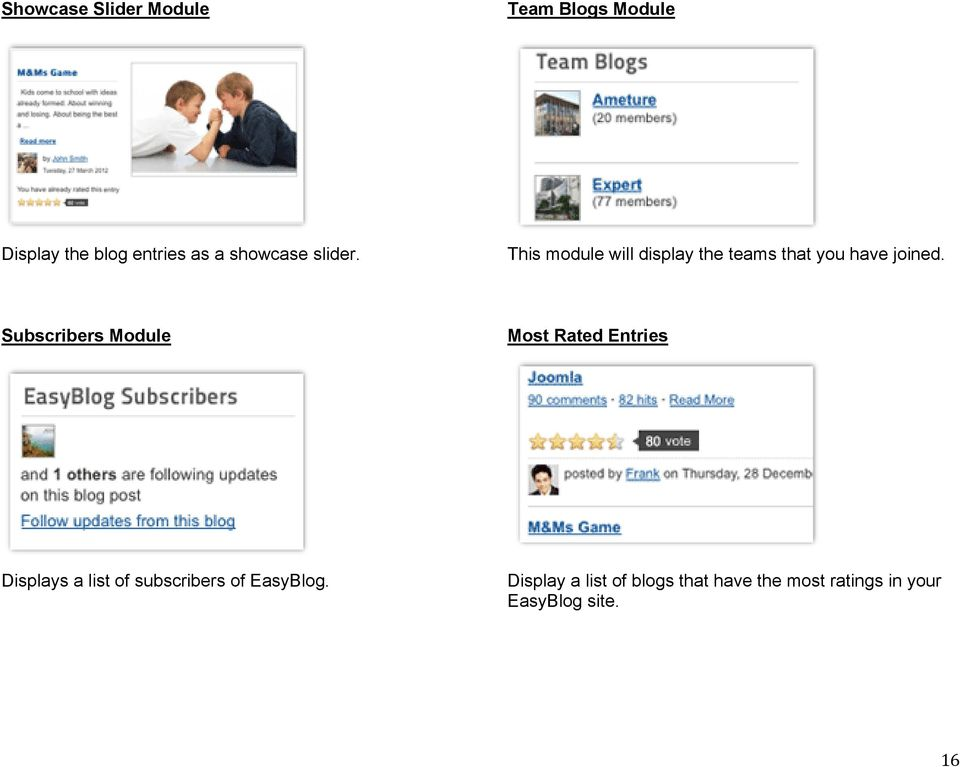 Subscribers Module Most Rated Entries Displays a list of subscribers of