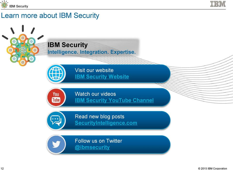 Visit our website IBM Security Website Watch our videos IBM