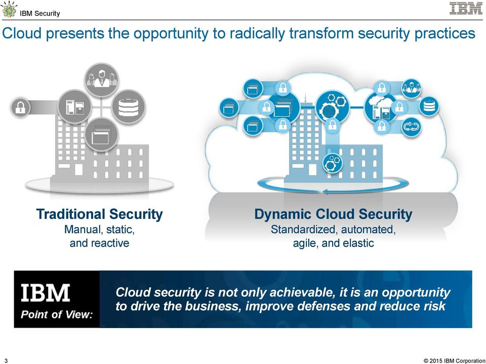 Standardized, automated, agile, and elastic Cloud security is not only