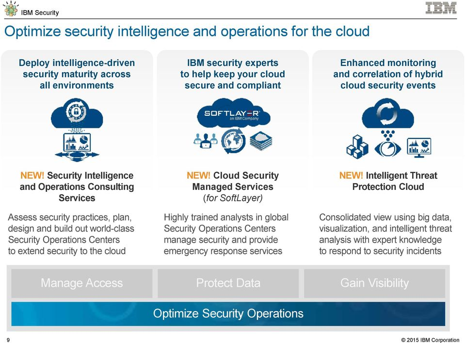 Security Intelligence and Operations Consulting Services Assess security practices, plan, design and build out world-class Security Operations Centers to extend security to the cloud NEW!