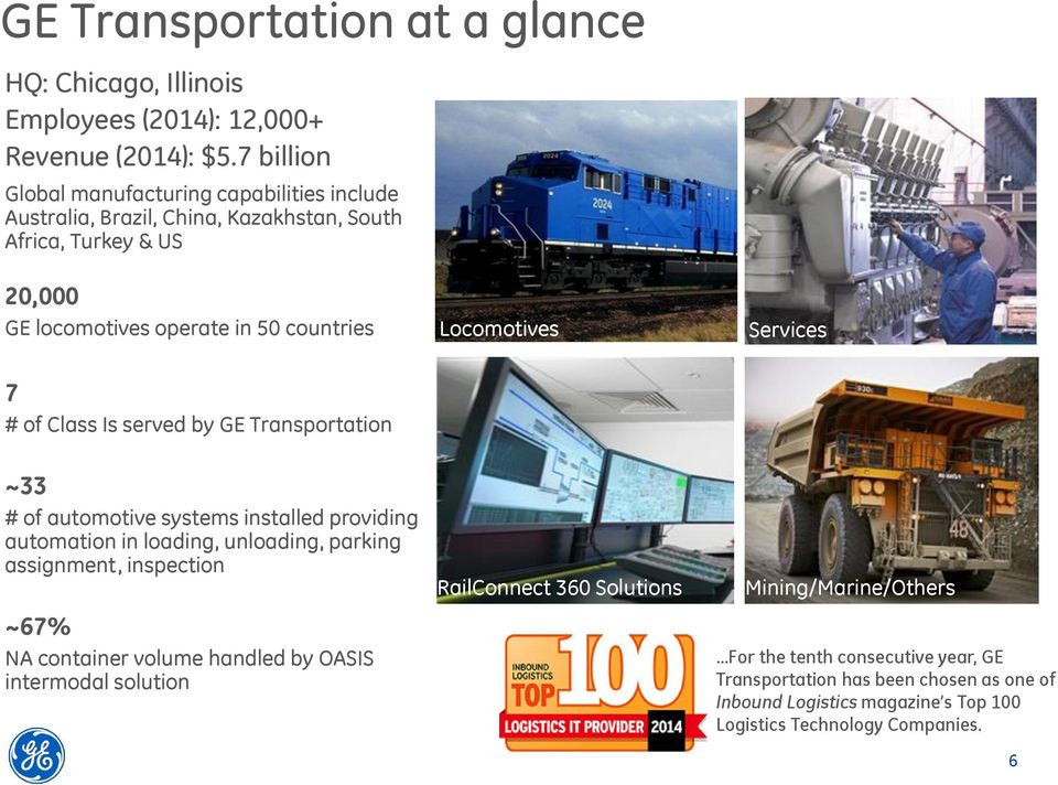 Locomotives Services 7 # of Class Is served by GE Transportation ~33 # of automotive systems installed providing automation in loading, unloading, parking assignment,
