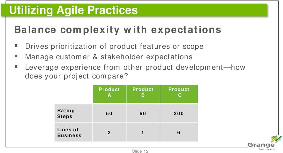 expectations Leverage experience from other product development how does your