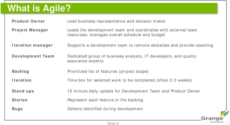 development team and coordinates with external team resources; manages overall schedule and budget Supports a development team to remove obstacles and provide coaching