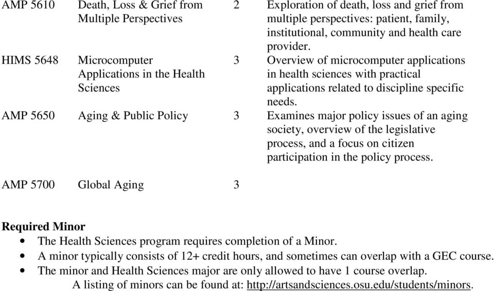 AMP 5650 Aging & Public Policy 3 Examines major policy issues of an aging society, overview of the legislative process, and a focus on citizen participation in the policy process.