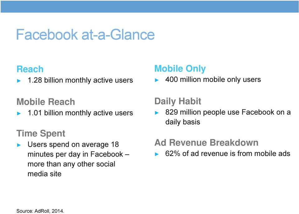 more than any other social media site Mobile Only 400 million mobile only users Daily Habit 829