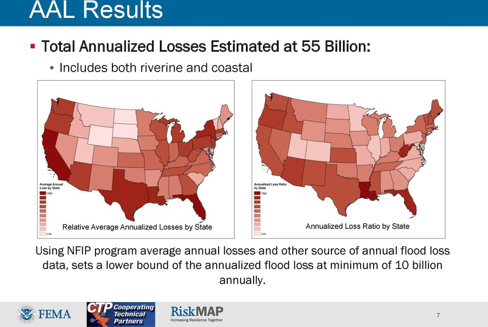 State Using NFIP program average annual losses and other source of annual flood loss