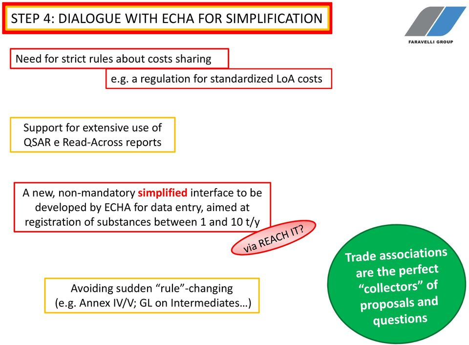 reports A new, non-mandatory simplified interface to be developed by ECHA for data entry, aimed at