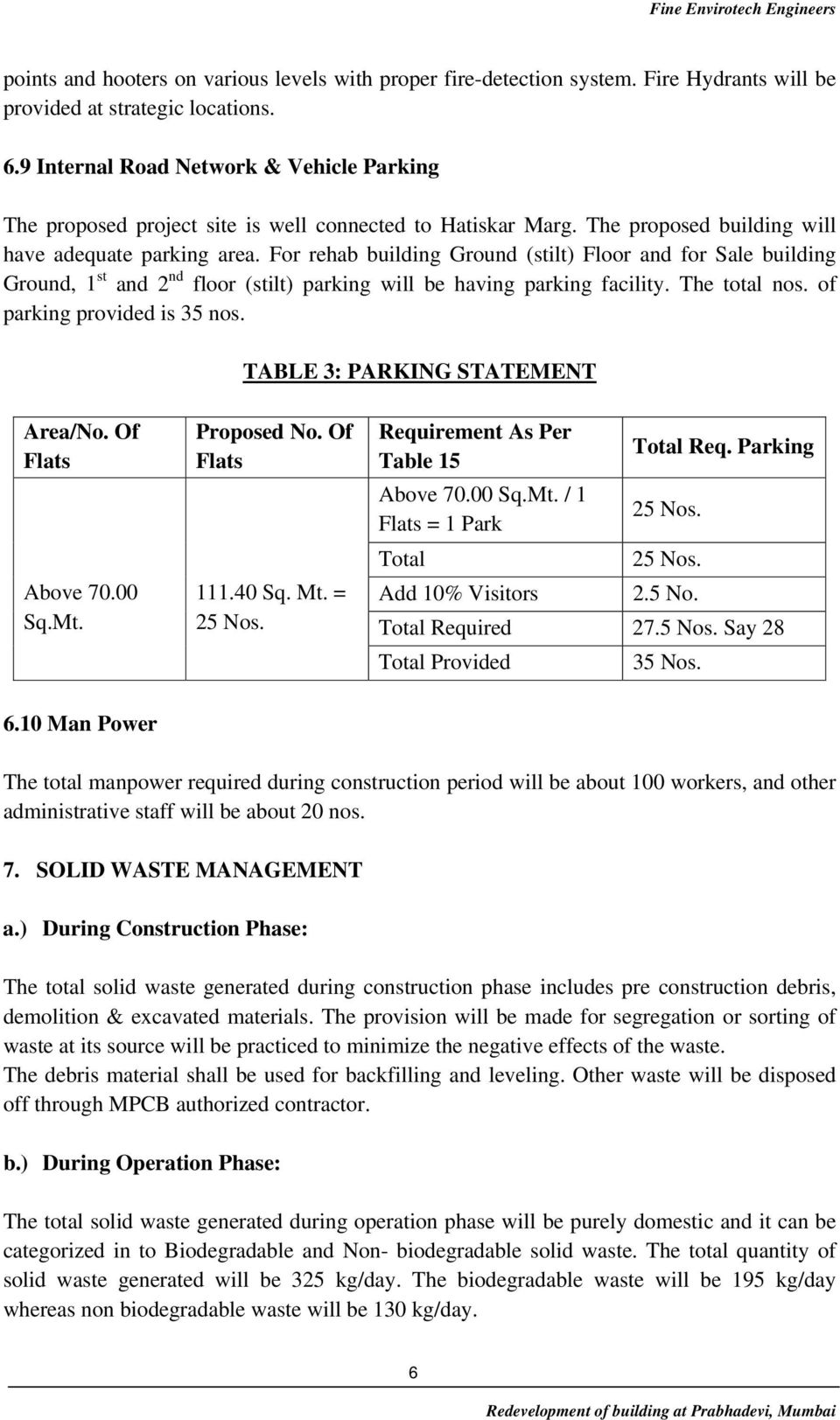 For rehab building Ground (stilt) Floor and for Sale building Ground, 1 st and 2 nd floor (stilt) parking will be having parking facility. The total nos. of parking provided is 35 nos.
