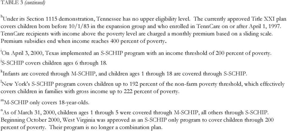 TennCare recipients with income above the poverty level are charged a monthly premium based on a sliding scale. Premium subsidies end when income reaches 400 percent of poverty.