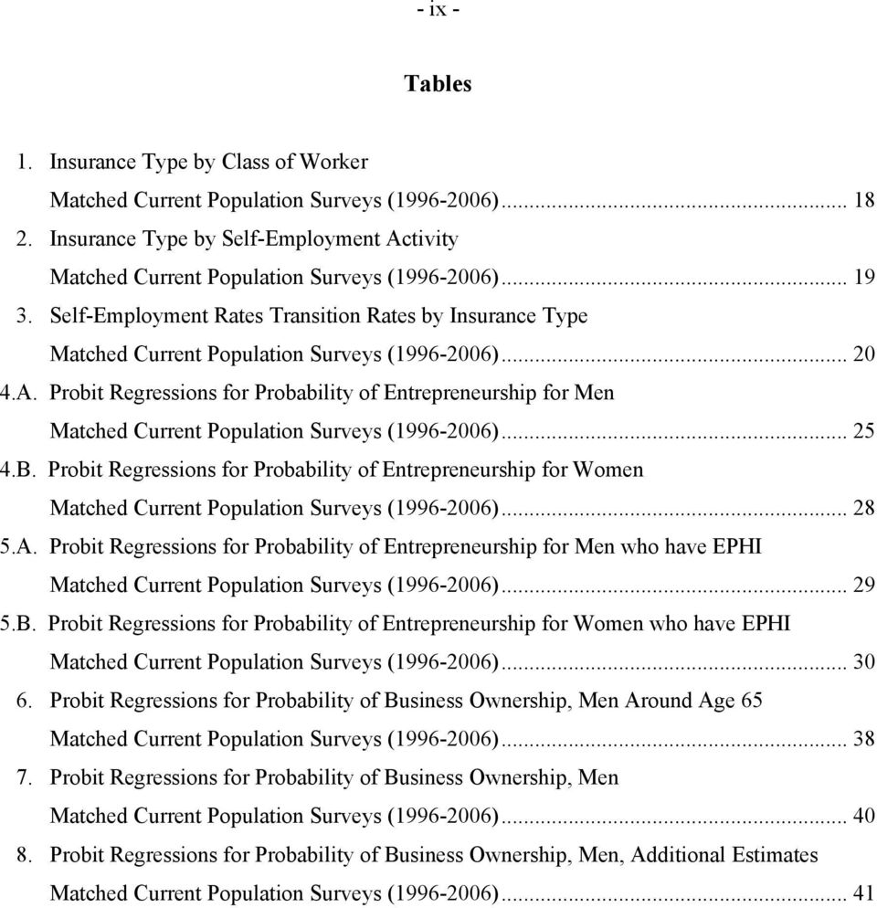Probit Regressions for Probability of Entrepreneurship for Men Matched Current Population Surveys (1996-2006)... 25 4.B.