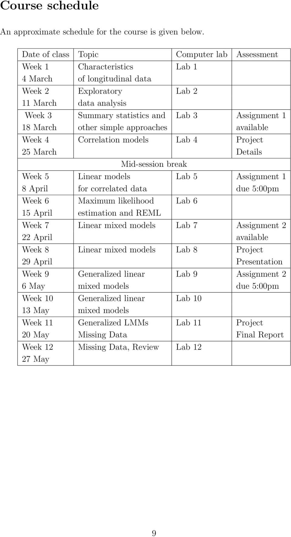 18 March other simple approaches available Week 4 Correlation models Lab 4 Project 25 March Details Mid-session break Week 5 Linear models Lab 5 Assignment 1 8 April for correlated data due 5:00pm