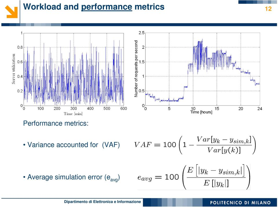 metrics: Variance accounted