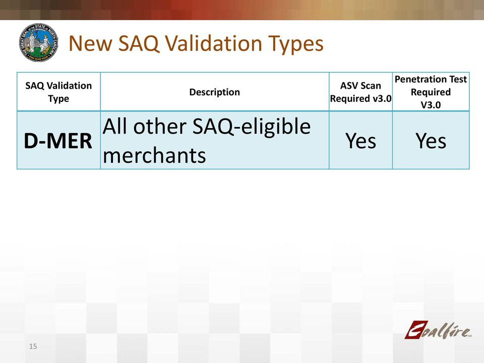 SAQ-eligible merchants Penetration Test