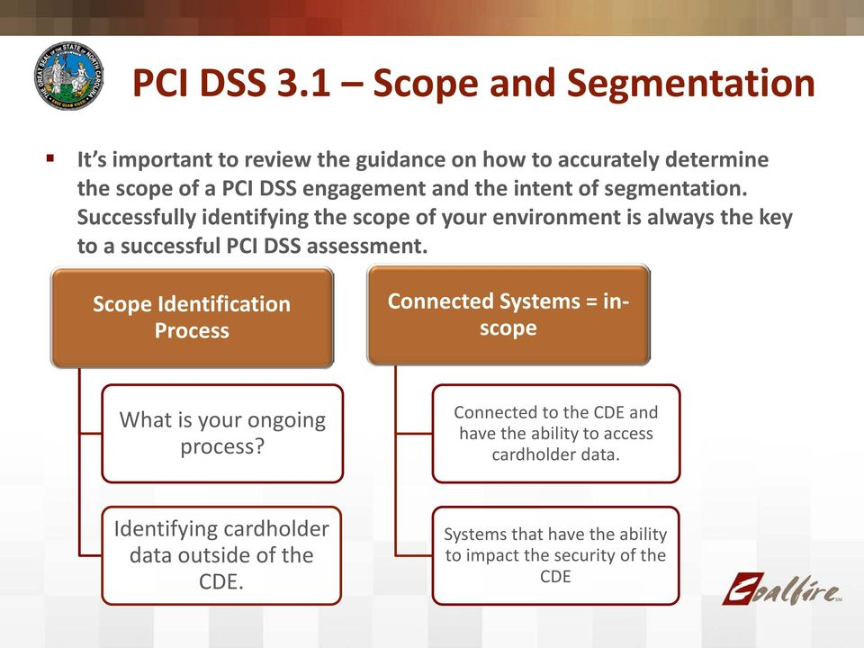 intent of segmentation. Successfully identifying the scope of your environment is always the key to a successful PCI DSS assessment.