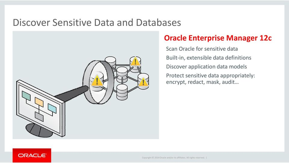 extensible data definitions Discover application data