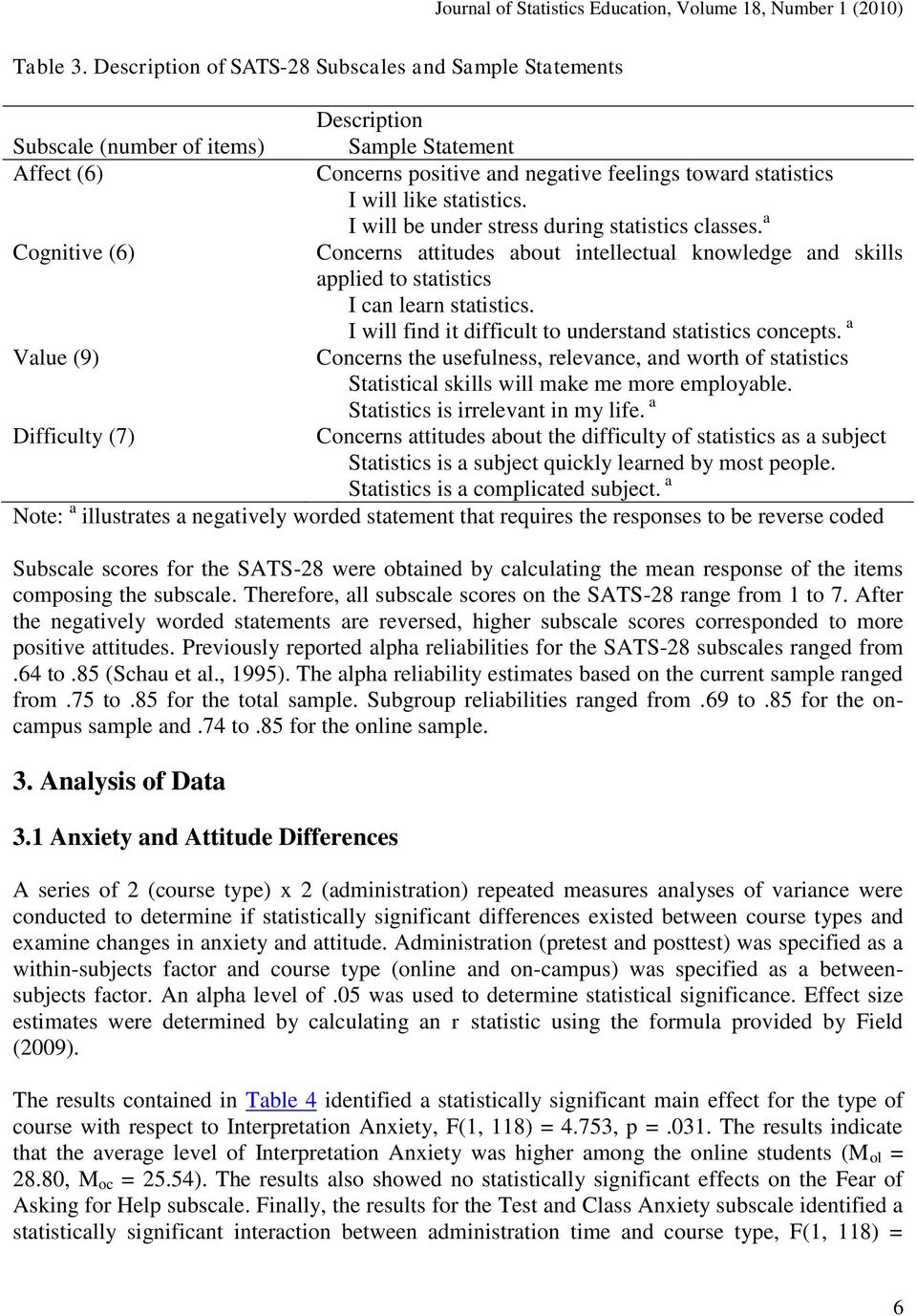 statistics. I will be under stress during statistics classes. a Cognitive (6) Concerns attitudes about intellectual knowledge and skills applied to statistics I can learn statistics.
