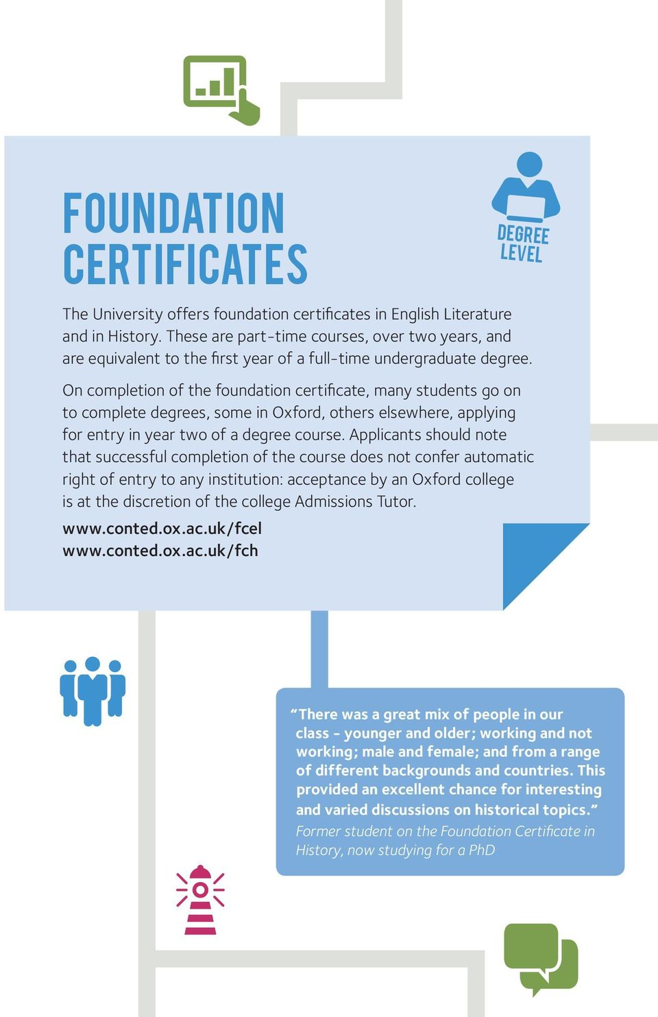 On completion of the foundation certificate, many students go on to complete degrees, some in Oxford, others elsewhere, applying for entry in year two of a degree course.