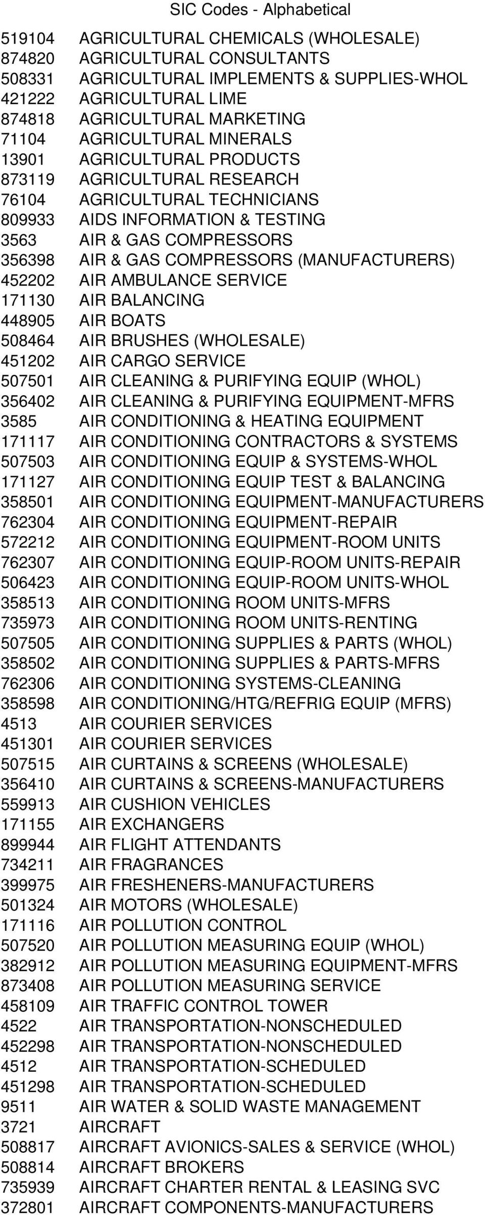 (MANUFACTURERS) 452202 AIR AMBULANCE SERVICE 171130 AIR BALANCING 448905 AIR BOATS 508464 AIR BRUSHES (WHOLESALE) 451202 AIR CARGO SERVICE 507501 AIR CLEANING & PURIFYING EQUIP (WHOL) 356402 AIR
