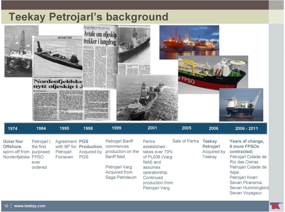 Petrojarl Varg Acquired from Saga Petroleum Pertra Sale of Pertra established - takes over 70% of PL038 (Varg field) and assumes operatorship.