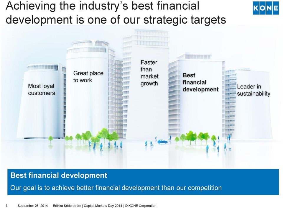 sustainability Best financial development Our goal is to achieve better financial development