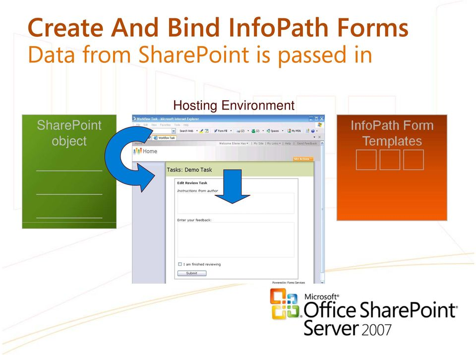 SharePoint is passed in