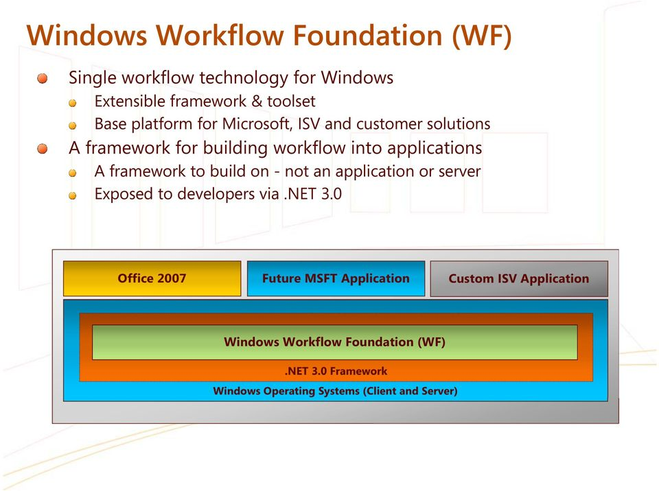 framework to build on - not an application or server Exposed to developers via.net 3.
