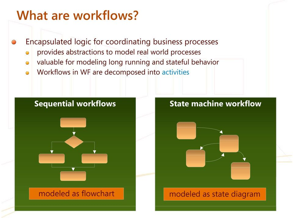 model real world processes valuable for modeling long running and stateful