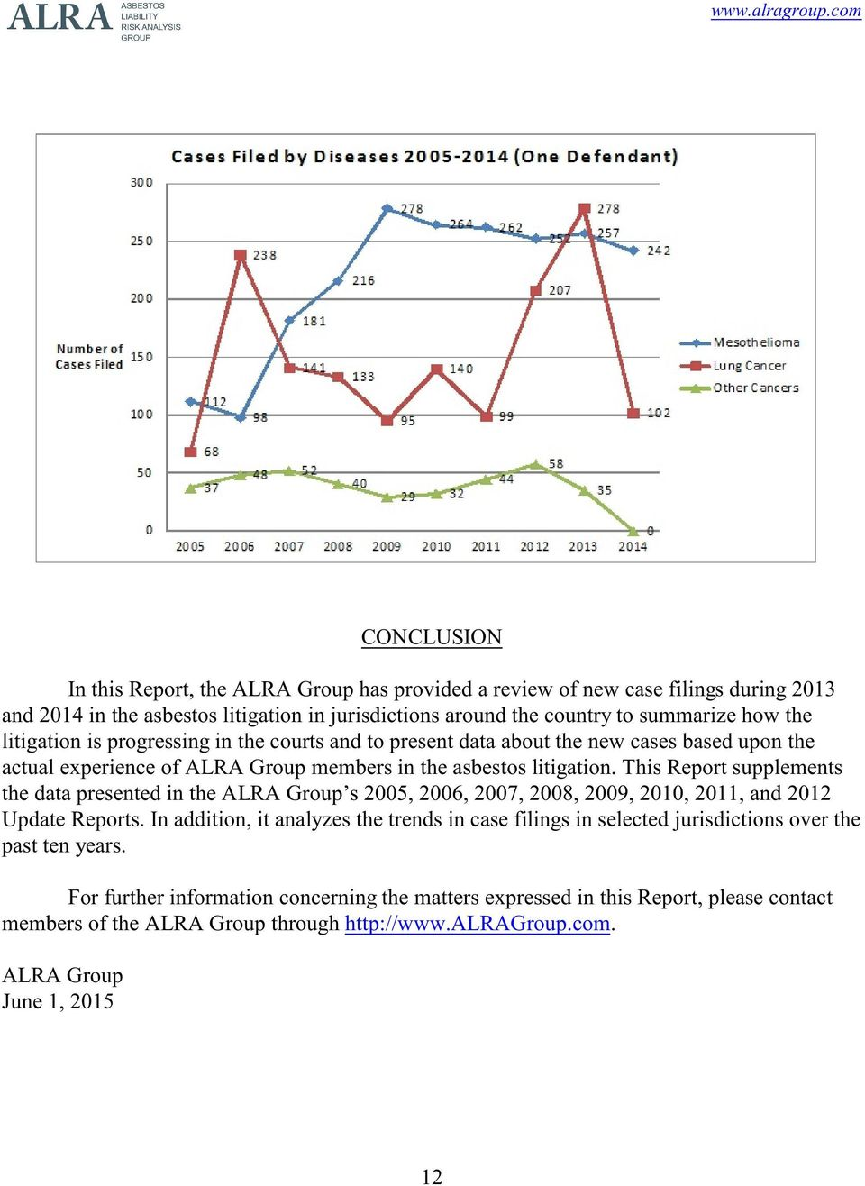 This Report supplements the data presented in the ALRA Group s 2005, 2006, 2007, 2008, 2009, 2010, 2011, and 2012 Update Reports.