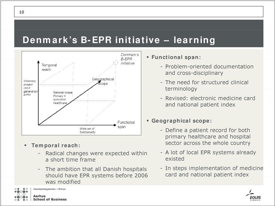 ambition that all Danish hospitals should have EPR systems before 2006 was modified Geographical scope: - Define a patient record for both primary
