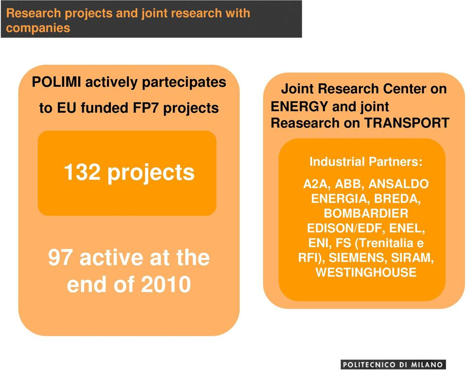 projects 97 active at the end of 2010 Industrial Partners: A2A, ABB, ANSALDO ENERGIA,
