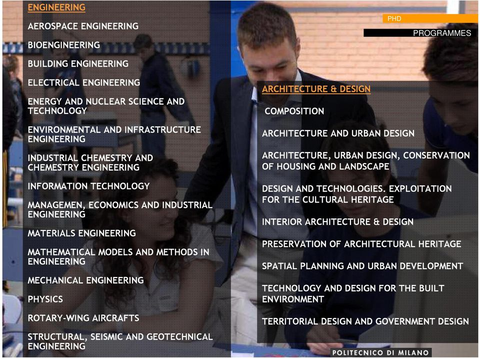 ENGINEERING PHYSICS ROTARY-WING AIRCRAFTS STRUCTURAL, SEISMIC AND GEOTECHNICAL ENGINEERING ARCHITECTURE & DESIGN COMPOSITION ARCHITECTURE AND URBAN DESIGN ARCHITECTURE, URBAN DESIGN, CONSERVATION OF