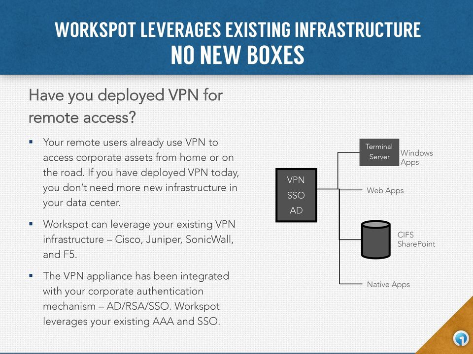 If you have deployed VPN today, you don t need more new infrastructure in your data center.