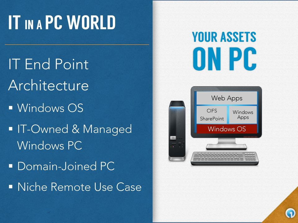 Domain-Joined PC Niche Remote Use Case YOUR