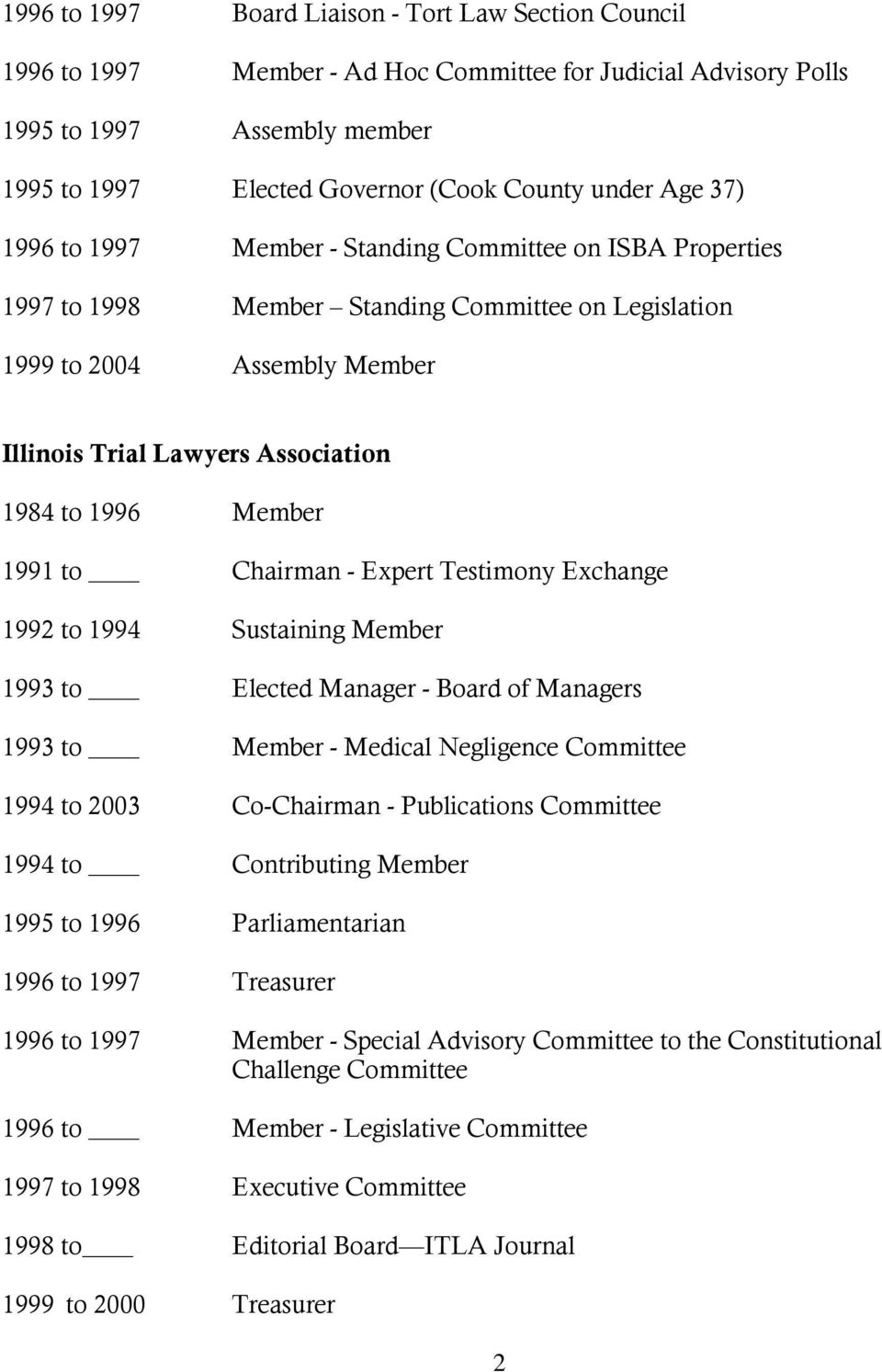 Member 1991 to Chairman - Expert Testimony Exchange 1992 to 1994 Sustaining Member 1993 to Elected Manager - Board of Managers 1993 to Member - Medical Negligence Committee 1994 to 2003 Co-Chairman -