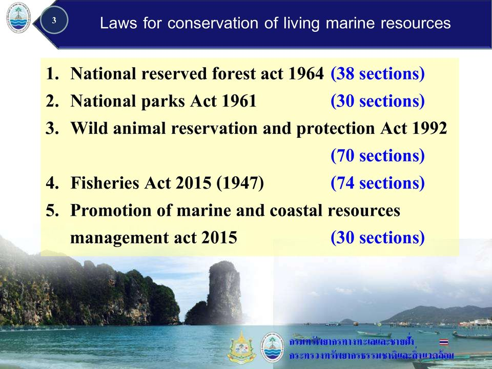 National parks Act 1961 (30 sections) 3.