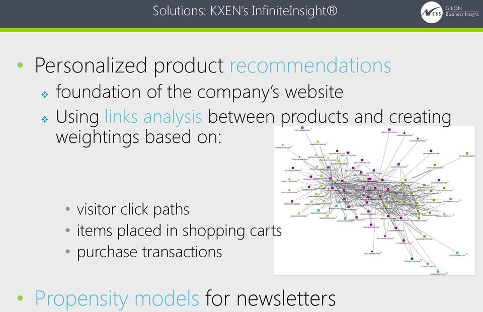 products and creating weightings based on: visitor click paths items