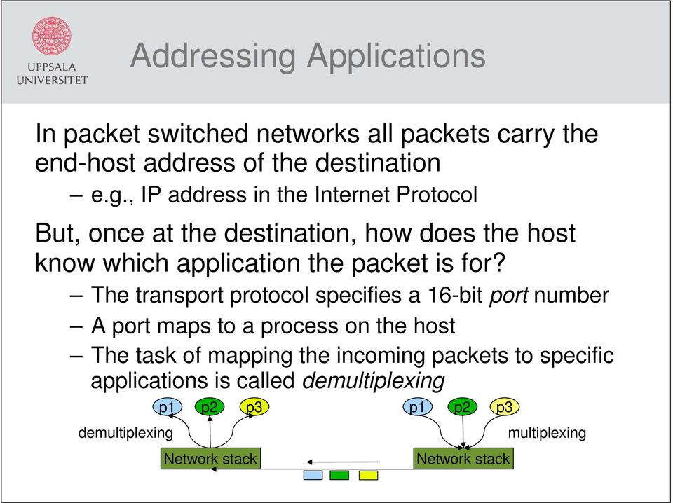 , IP address in the Internet Protocol But, once at the destination, how does the host know which application the packet is