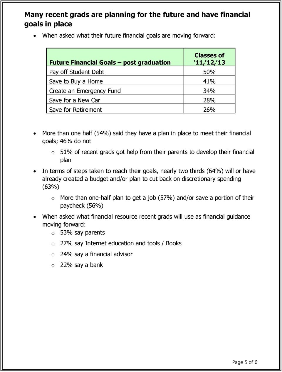 their financial goals; 46% do not o 51% of recent grads got help from their parents to develop their financial plan In terms of steps taken to reach their goals, nearly two thirds (64%) will or have