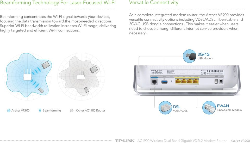 As a complete integrated modem router, the Archer VR900 provides versatile connectivity options including VDSL/ADSL, fiber/cable and 3G/4G USB dongle connections.