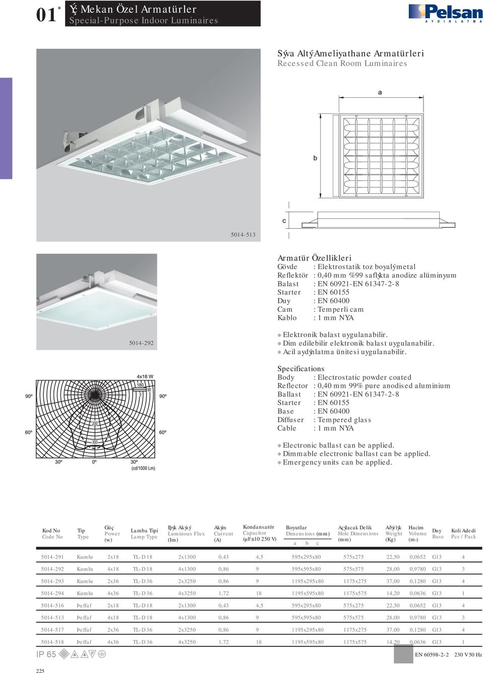 Diffuser : Tempered glass Cable : mm NYA (µf±0 250 V) a b c (m3) 50-28 2x8 TL-D 8 2x300 0,3 0x25x75 8,80 0,27 50-282 x8 TL-D 8 x300 0x50x75 35,80 0,53 50-283 235x25x75 3,00 0,588 50-28 x3